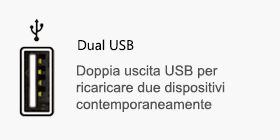 power bank dual usb double usb doppia uscita usb